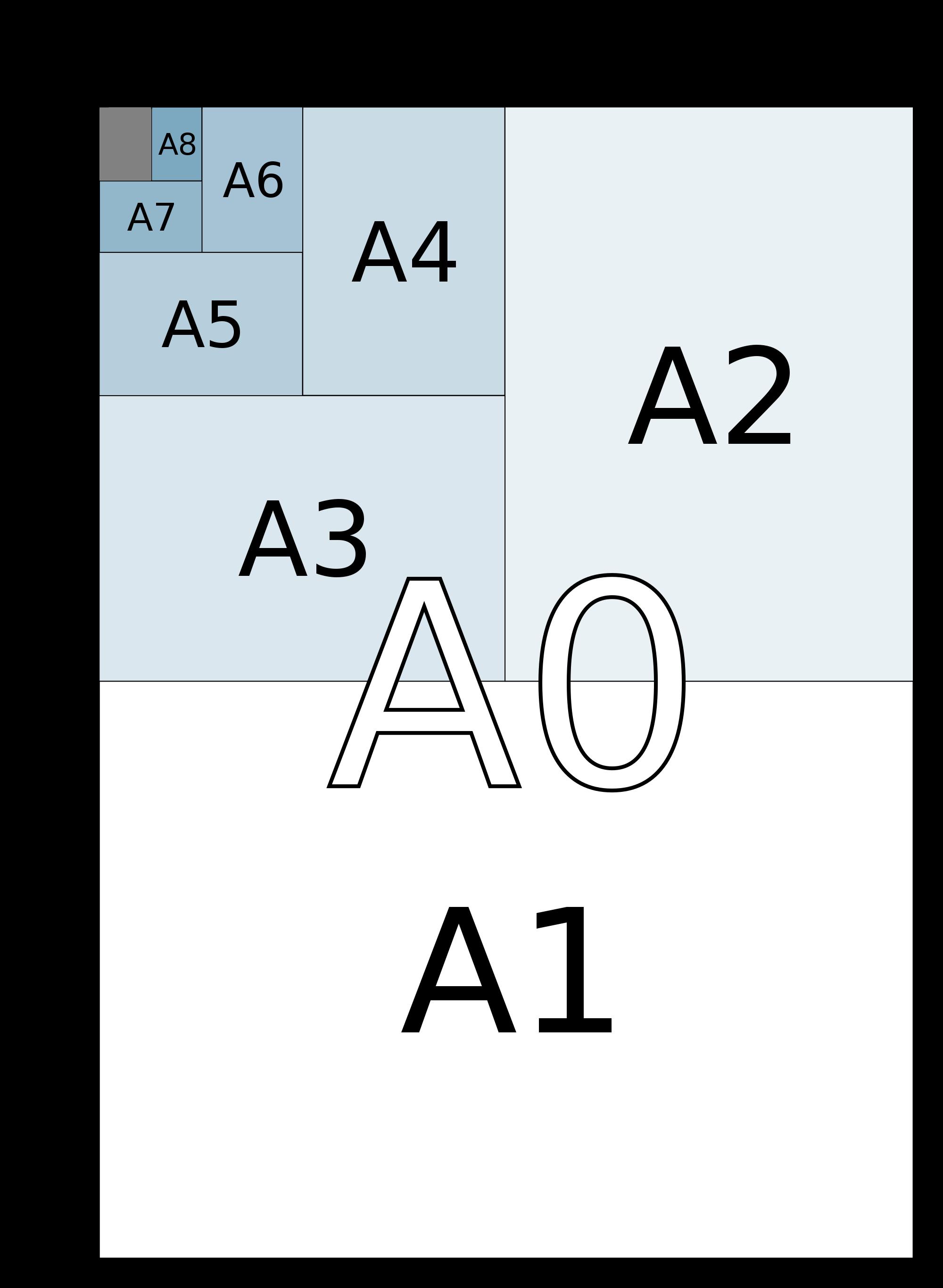 Ручной работы, размер открытки а5 в пикселях