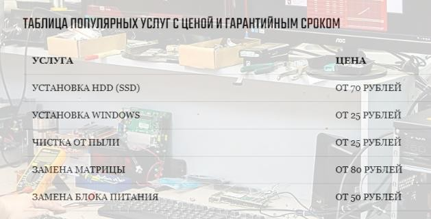 установка windows минск sn1.by