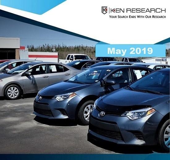 Used Car Dealerships Websites >> Used Car Market Indonesia Indonesia Used Car Market Used