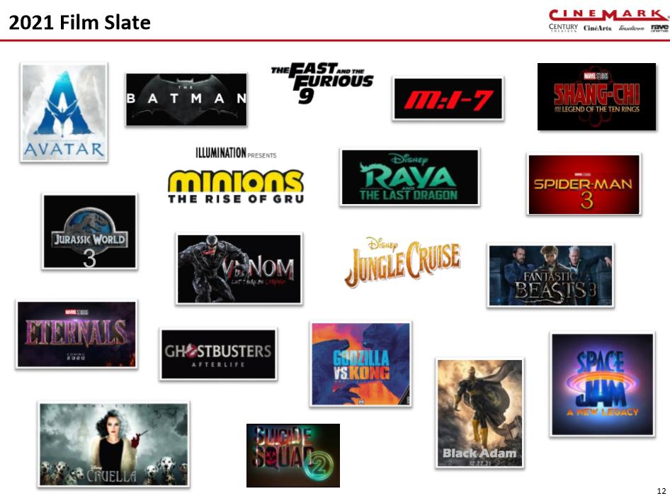 Обзор компании Cinemark Holdings, Inc. - $CNK