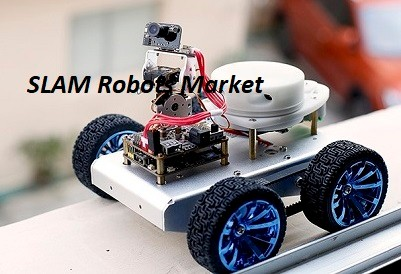 SLAM Robots Market Size Estimation, And Comprehensive Analysis