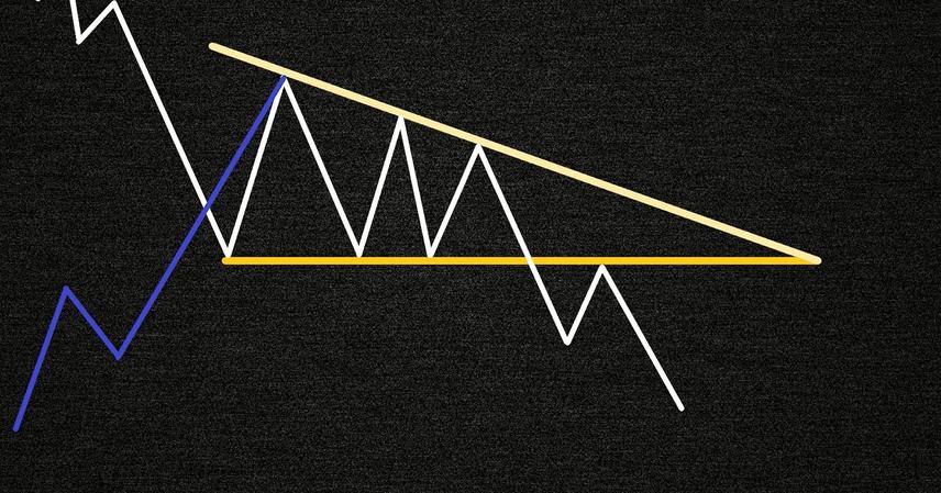 Фигура нисходящий треугольник в вершине рынка