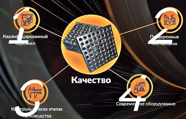 плитка металлическая plitkapola.ru
