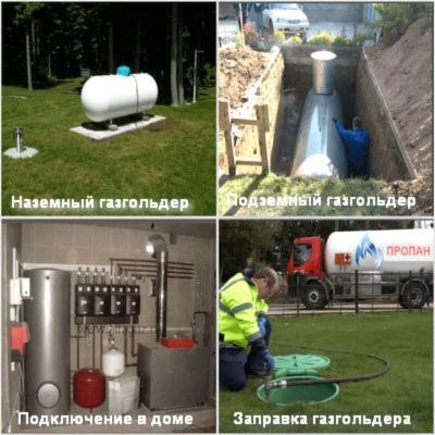 автономная газификация gazifikaciya-msk.ru
