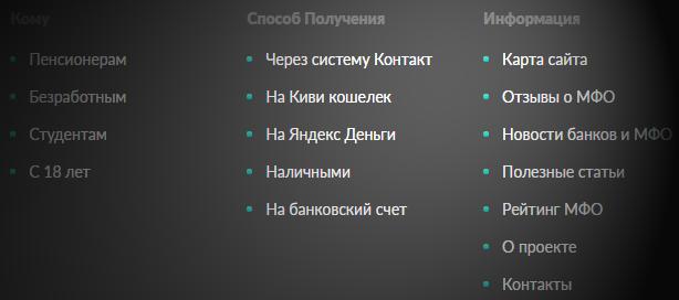 займы онлайн на карту zajmy-na-kartu.ru